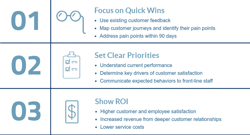 The CX Data Challenge: Focus on Quick Wins, Set Clear Priorities, Show ROI