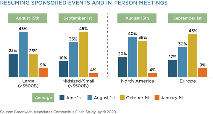 Resuming Sponsored Events and In-Person Meetings