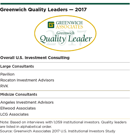 Greenwich associates survey investment consultants los angeles acfx forex peace army forum