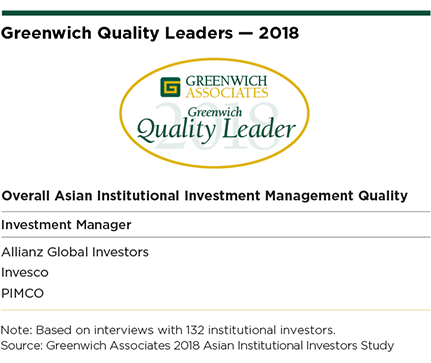 Greenwich Quality Leaders 2018 - Overall Asian Institutional Management Quality