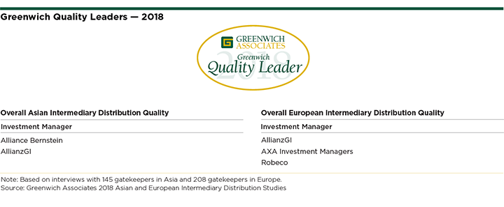 Greenwich Quality Leaders 2018 - Asian and European Intermediary Distribution
