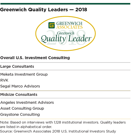 Greenwich Quality Leaders 2018 - U.S. Investment Consulting