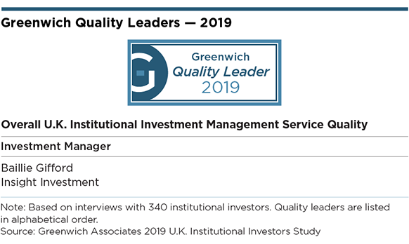 Greenwich Quality Leaders 2019 - Overall U.K. Institutional Investment Management Service