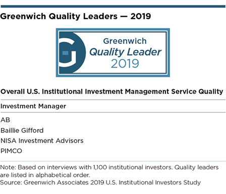 Greenwich Quality Leaders 2019 - Overall U.S. Institutional Investment Management Service Quality