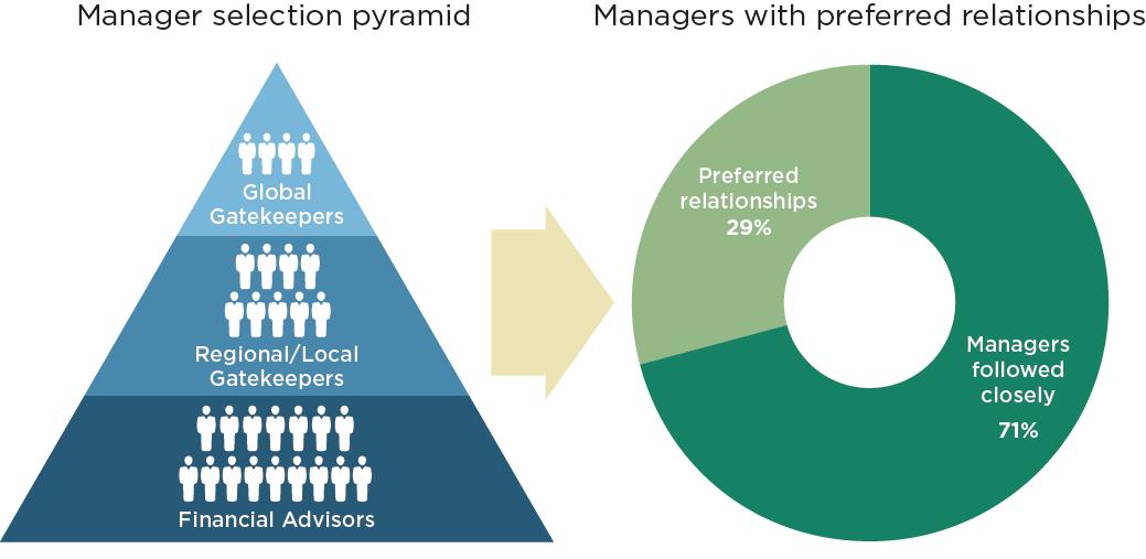 buyer decision making process pdf