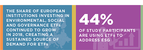 In Turbulent Times, European Institutions Turn To ETFs stat bar