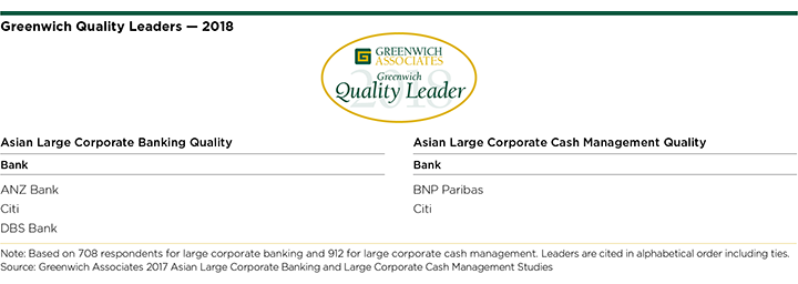 2018 Greenwich Quality Leaders - Large Corporate Banking and Cash Management