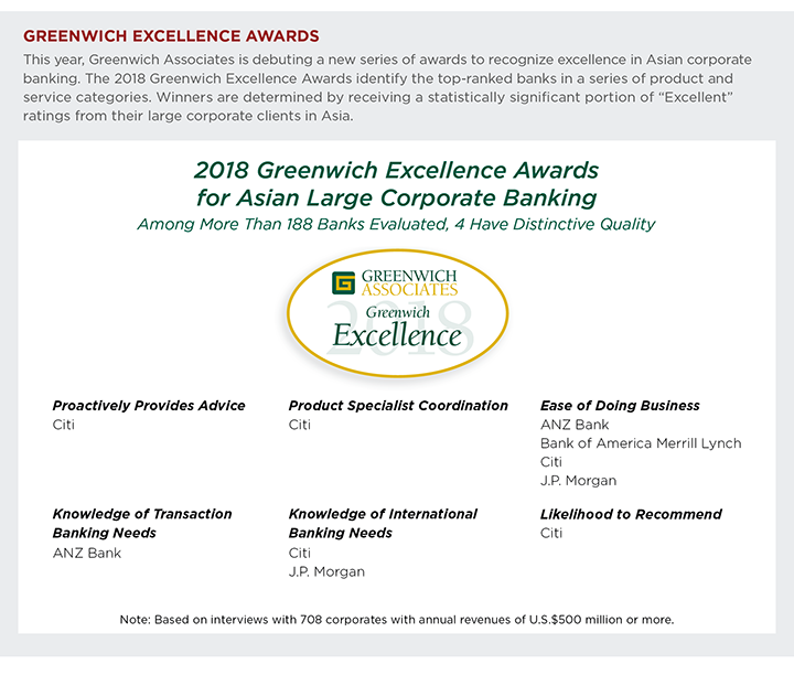 Greenwich Excellence Awards in Asian Large Corporate Cash Management, 2018