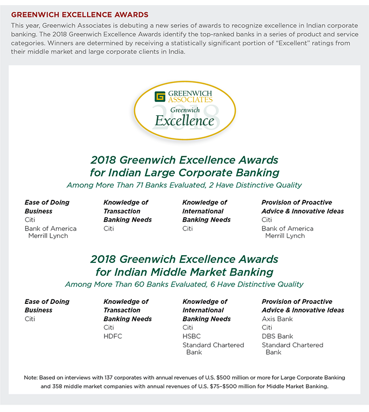 Greenwich Excellence Awards for Large Corporate and Middle Market Banking in India 2018