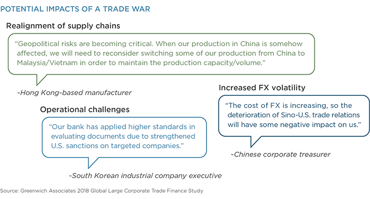 Potential Impacts of a Trade War