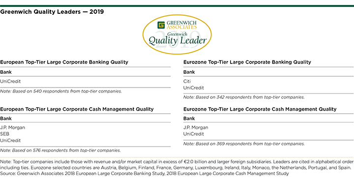 Greenwich Quality Leaders 2019 - European Large Corporate Banking and Cash Management