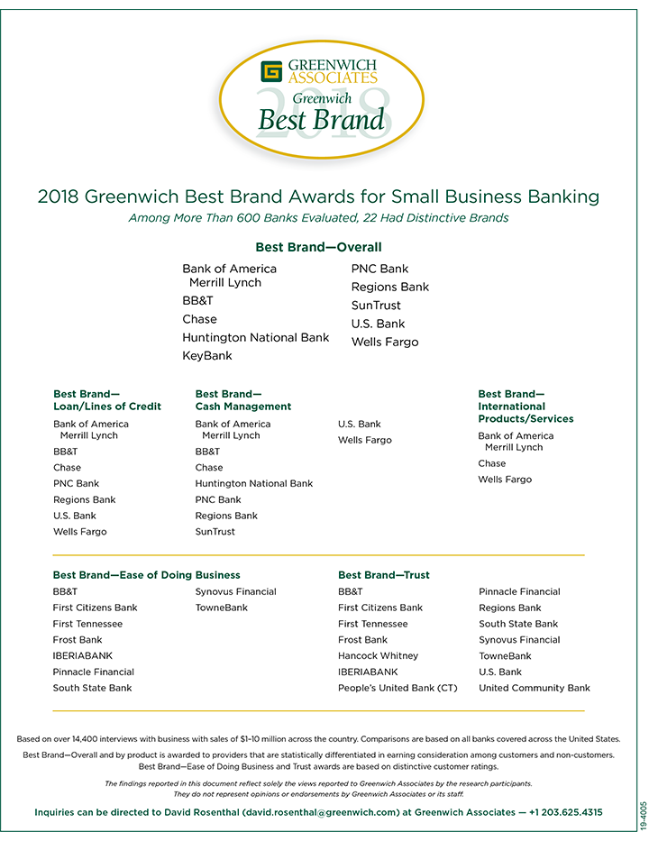 2018 Greenwich Best Brand Awards for Small Business Banking