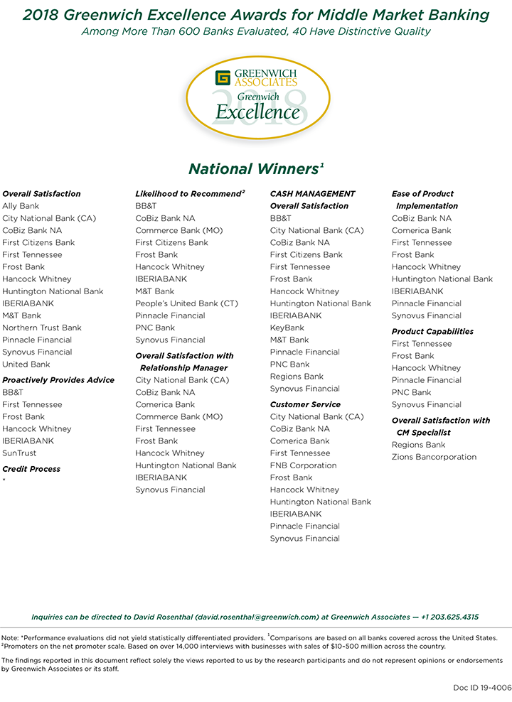 2018 Greenwich Excellence Awards for Middle Market Banking - National Winners