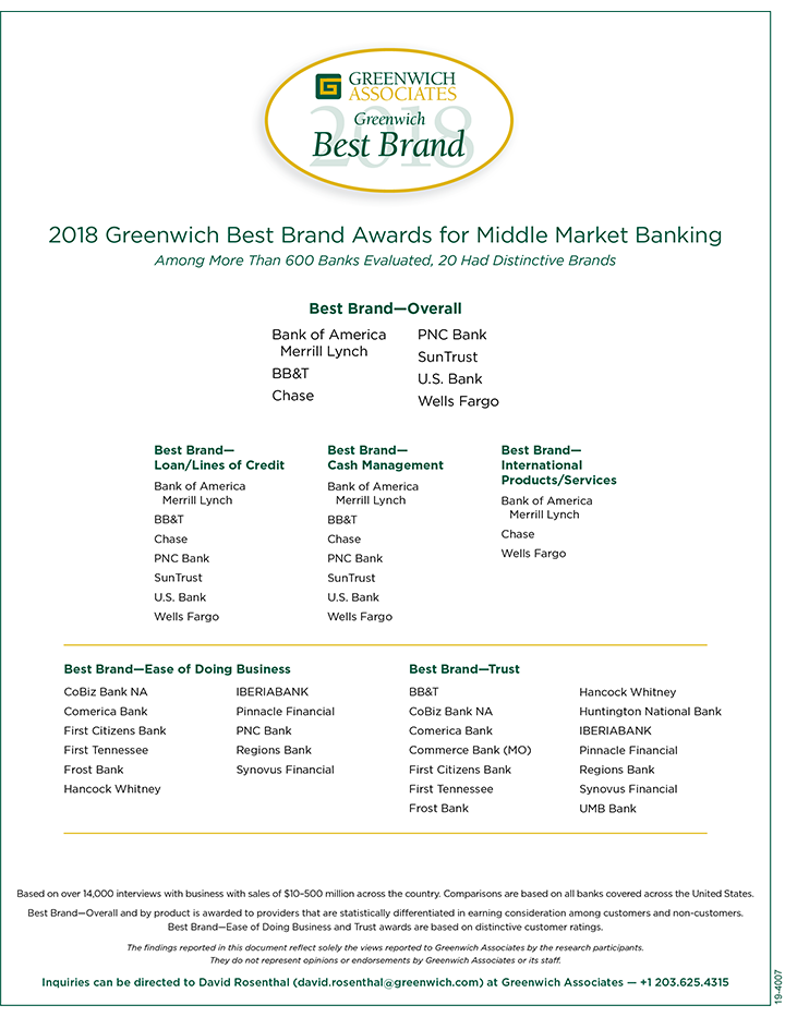 2018 Greenwich Best Brand Award in Middle Market Banking
