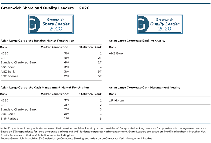 ACF LCB LCCM Share and Quality Awards 2020 - OVERALL