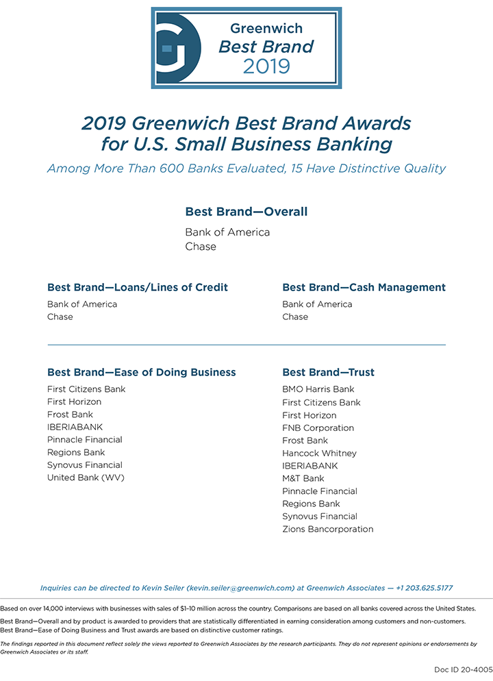 2019 Greenwich Best Brand Awards for U.S. Small Business Banking