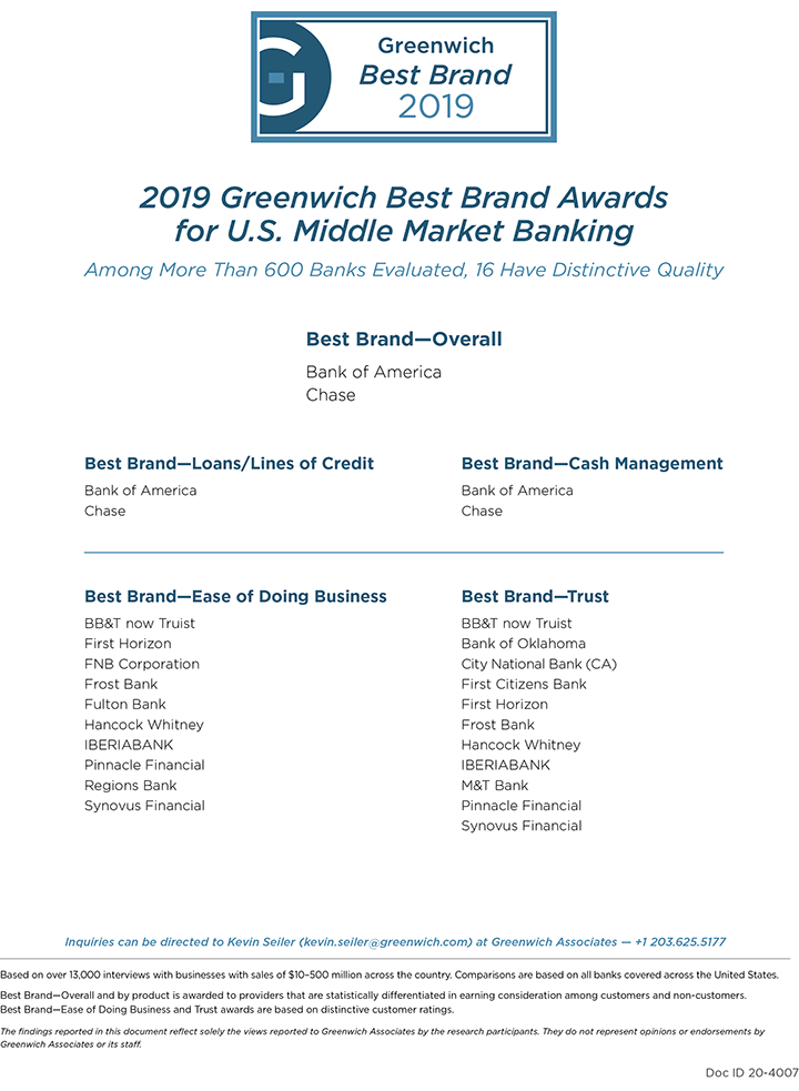 2019 Greenwich Best Brand Awards for U.S. Middle Market Banking