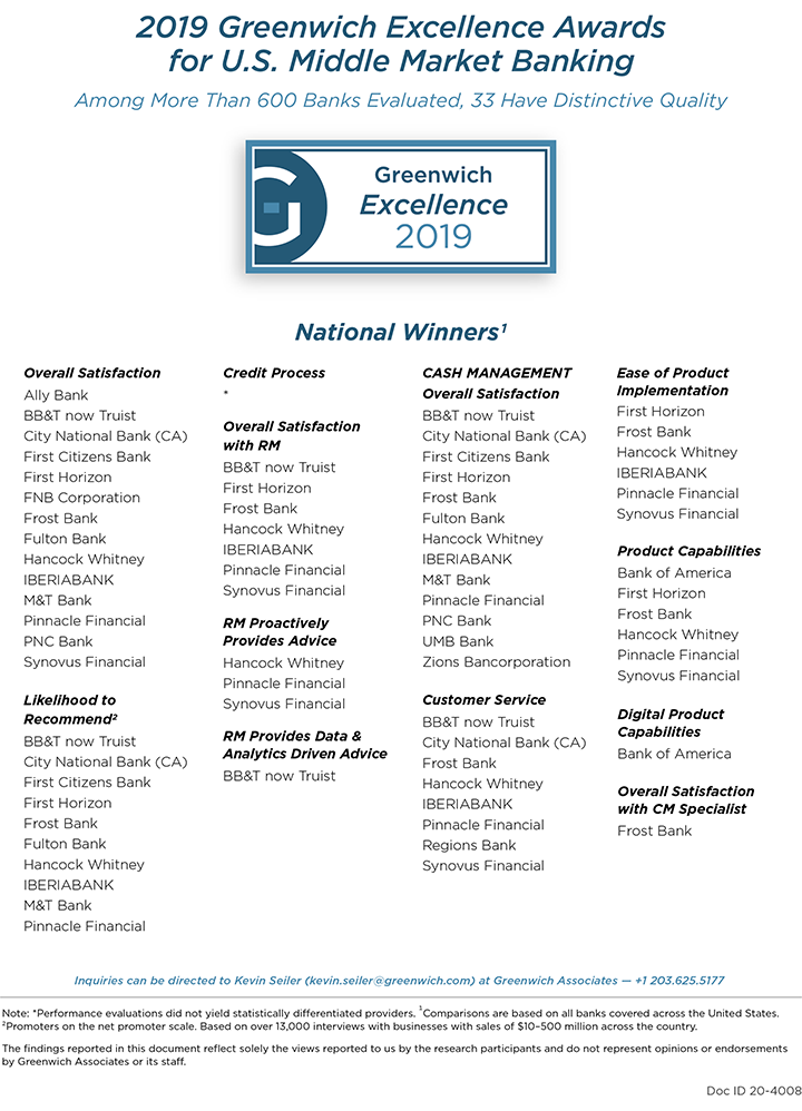 2019 Greenwich Excellence Awards for U.S. Middle Market Banking - NATIONAL