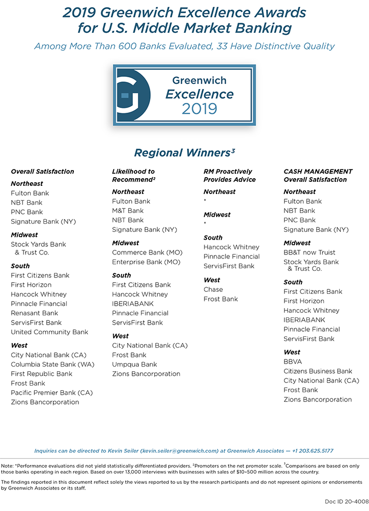 2019 Greenwich Excellence Awards for U.S. Middle Market Banking - REGIONAL