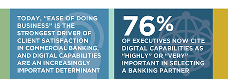Ease of Business is Strongest Driver of Client Satisfaction and Digital Capabilities are Increasingly Important Determinant of Bank Selection