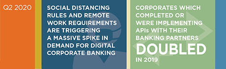 Asian Corporate Finance: Social Distancing Boosts Digital in Corporate Banking stat bar