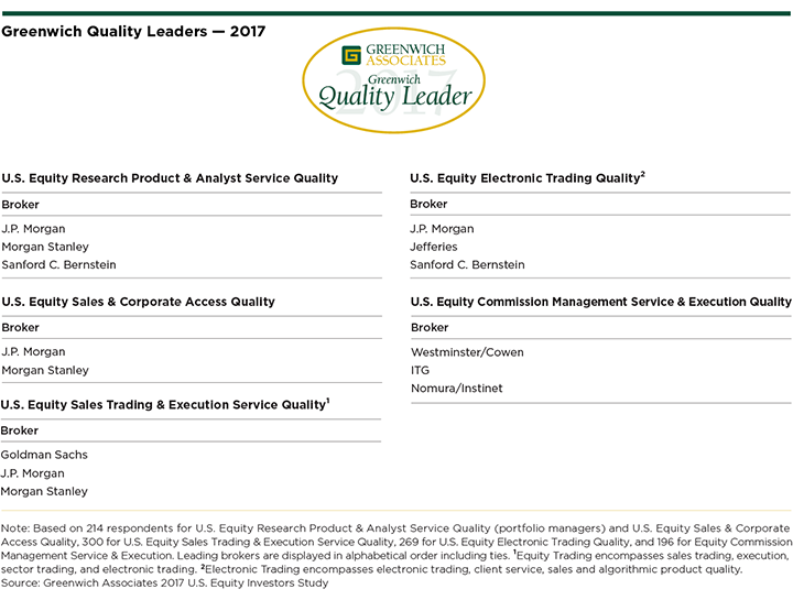 Greenwich-Quality-Leaders-US-Equities