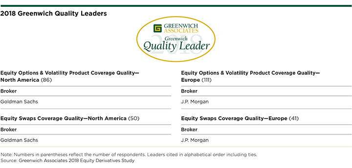2018 Greenwich Quality Leaders - Flow Equity Derivatives