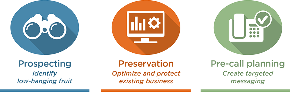 Prospecting, Preservation and Pre-call Planning