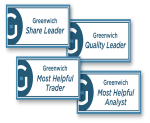 Greenwich Share Leader, Greenwich Quality Leader, Most Helpful Trader, Most Helpful Analyst